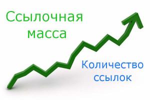 zakupka-ssylok-dlya-prodvijeniya-sayta