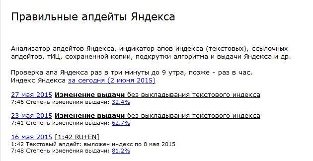 График Апов Яндекса